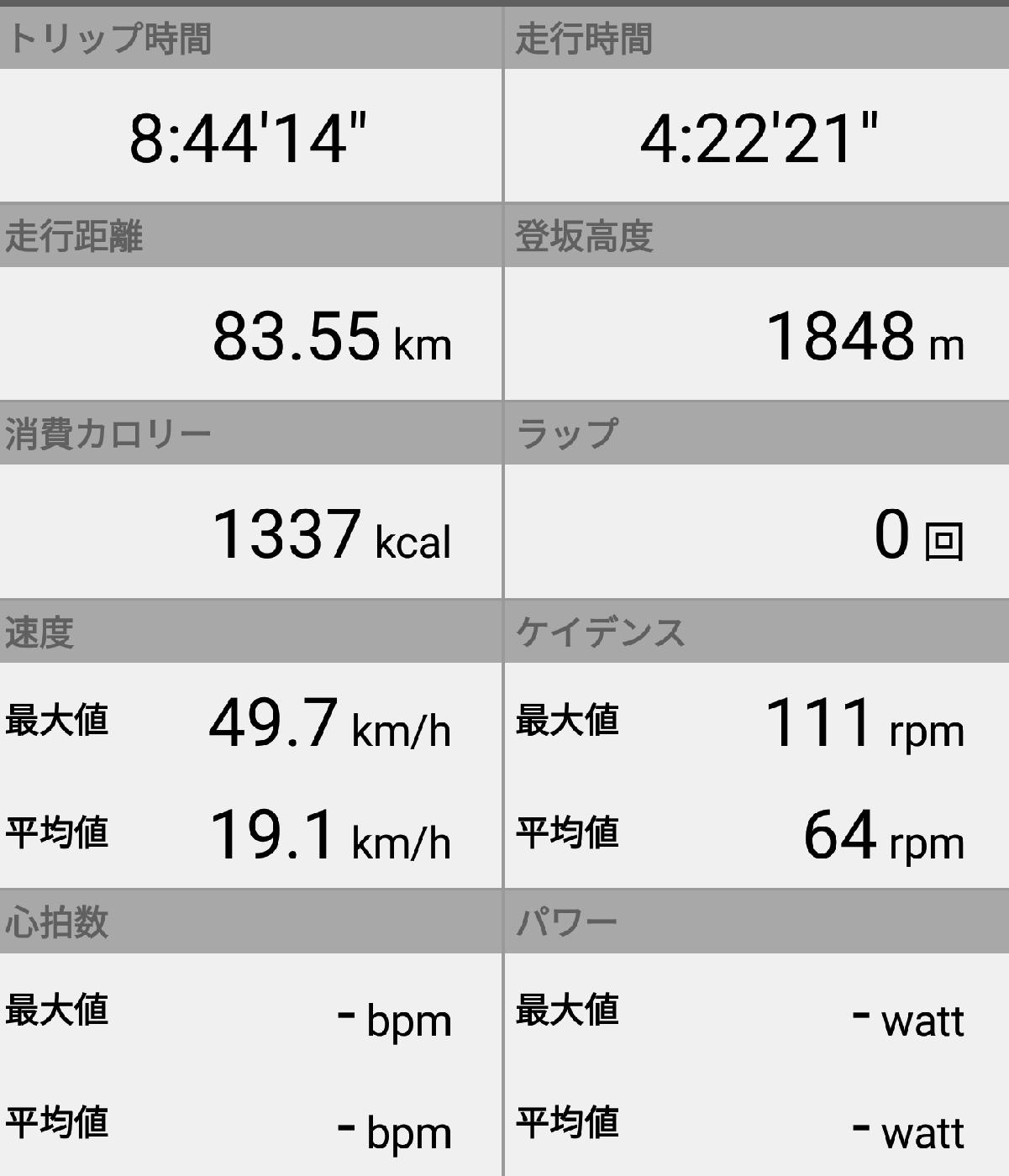 箱根熱海ライド